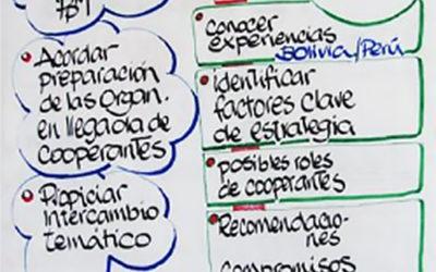 CESA en el seminario regional de Pan para el Mundo PPM – Ibarra – Imbabura – Ecuador